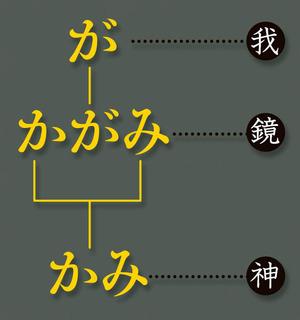 180723_kagami_kami.jpg